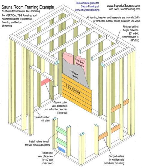 sauna floor plan sauna plans free