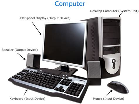 Desk Tops Computers by Basic Computer Knowledge Rise Classes