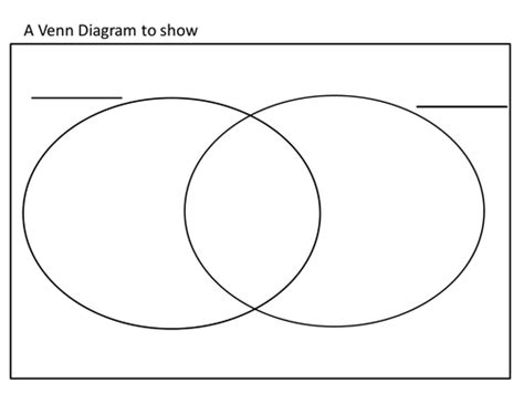 blank venn diagram to print venn diagram blank by peterdelafield teaching