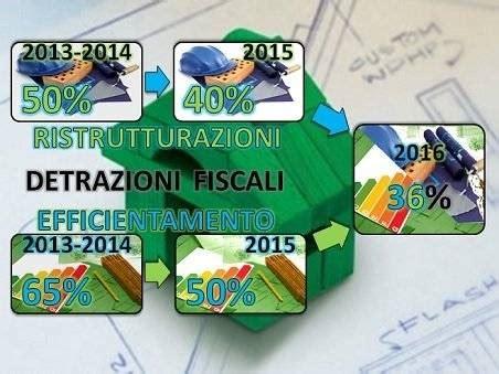 bonus mobili e ristrutturazione bonus mobili e ristrutturazione edilizie il governo lo