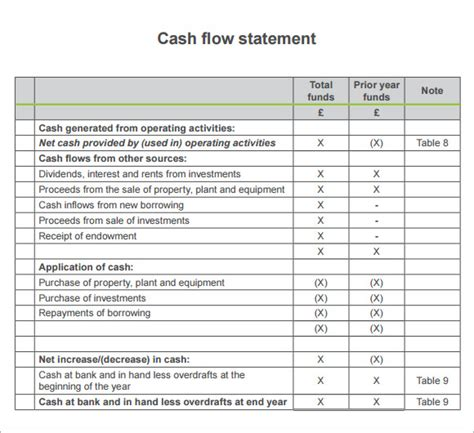 excel format of cash flow statement cash flow statement templates find word templates