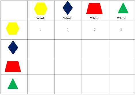 pattern block fractions video pattern blocks fractions www imgkid com the image kid