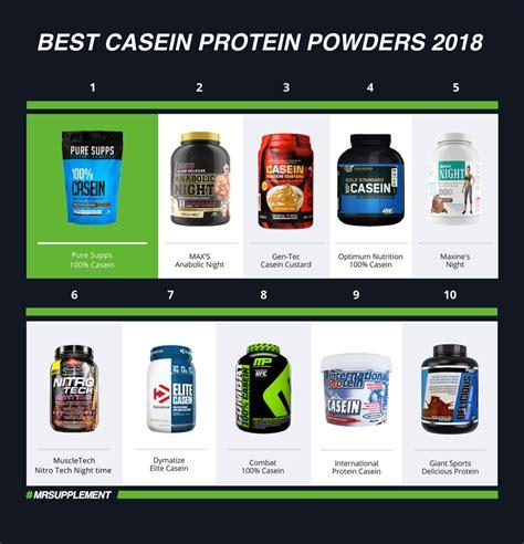 best casein supplement top 10 best casein protein powders 2018 mr supplement