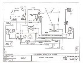wiring diagram 1999 ezgo golf cart get free image about wiring diagram