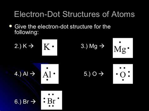 electron dot diagram for argon argon argon electron dot structure