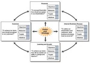 human resources management process of hr functions in