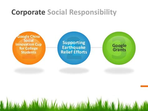 Corporate Social Responsibility Mba Notes Project csr of