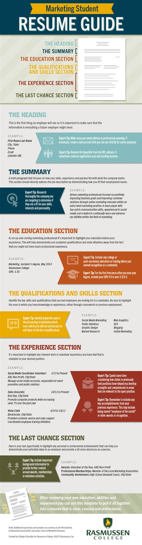 resume writing guide for marketing students infographic
