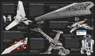 lego star wars updated visual dictionary is ideal fan gift