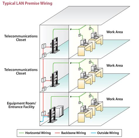 structured wiring diagram 25 wiring diagram images