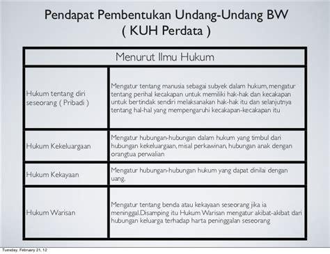 Pengantar Hukum Indonesia 1 pengantar hukum indonesia