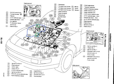 300zx engine harness diagram wiring diagram 2018