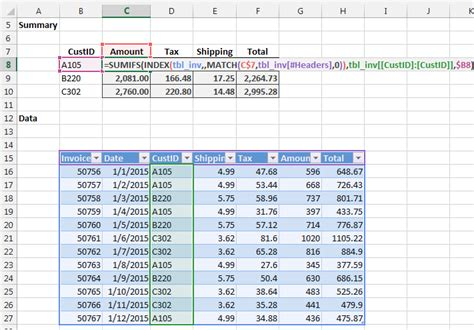 format date header excel use the column header to retrieve values from an excel