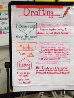 beginning middle end writing paper narrative writing on personal narratives