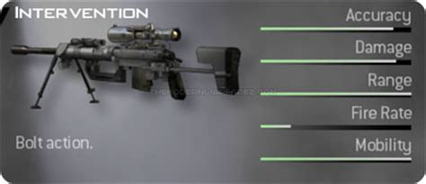mw2 best sniper modern warfare 2 mw2 xbox 360 playstation 3 sniper