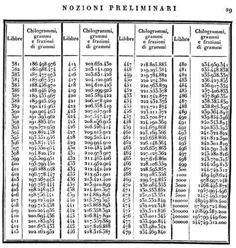 tavola numeri primi da 1 a 1000 pin tavole numeriche da consultare stare on
