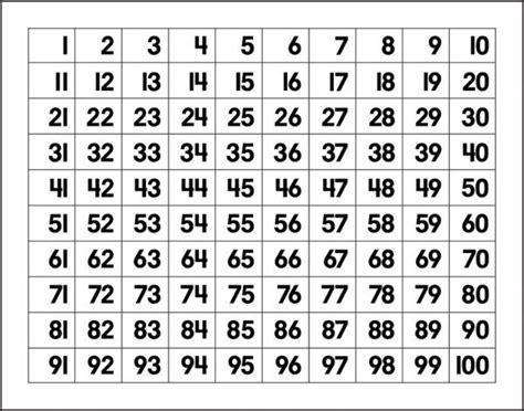 math printable hundreds chart math hundreds chart teaching printables ideas pinterest