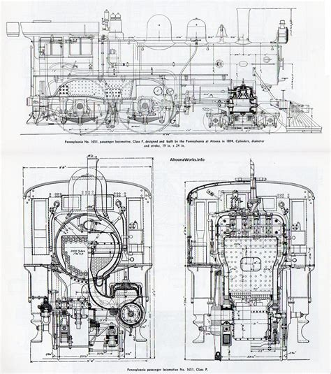 working of steam engine indicator diagram steam locomotive diagram auto engine and parts diagram
