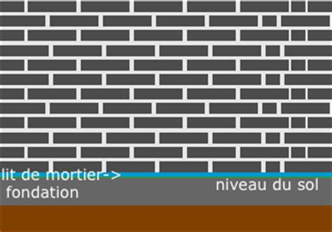 Monter Un Mur En Brique 624 by Calculer Le Nombre De Briques Ou De Parpaings