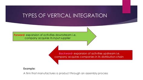 diagram of vertical integration vertical integration and zara retailing