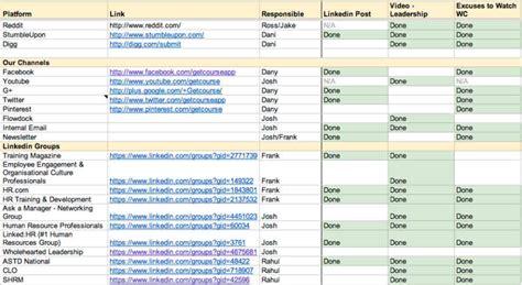 Key Templates for Content Marketing, Social Media