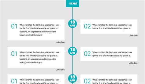 responsive vertical timeline