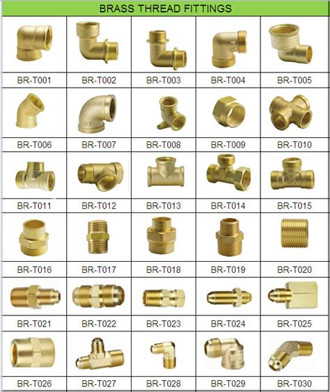 Plumbing Fittings Guide by Swagelok Compression Fitting 90 Degree Buy