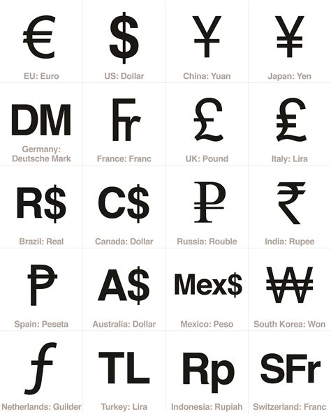currency converter with symbols signs symbols signs symbols pictograms