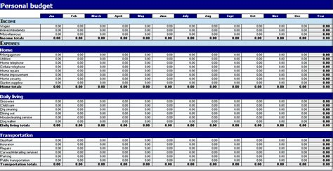 template for personal budget simple budget template