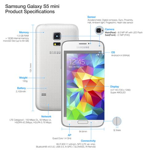 samsung galaxy s5 black review specs features samsung galaxy s5 mini is official it was not a surprise