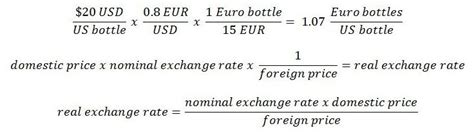 currency converter formula an overview of real exchange rates