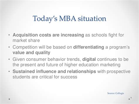 Mba Present Situation by Lean In He Improving Mba Student Recruiting Process4
