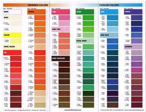 1000 ideas about icing color chart on
