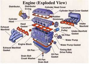 engine parts exploded view electrical engineering