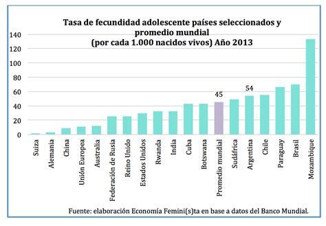 cuanto cobraran las asignaciones 2016 en argentina cuanto te paga anses por nacimiento download pdf