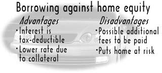 alternative auto financing apr 21 1998