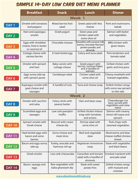 low carb food atkins diet food list search results calendar 2015