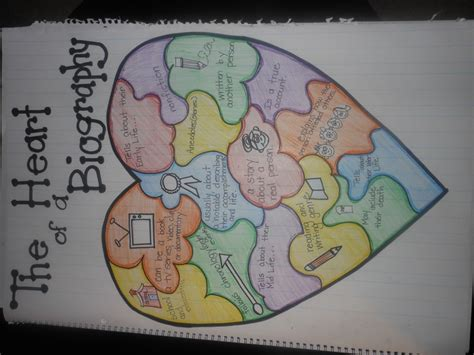 biography vs autobiography anchor chart 17 best images about biography on pinterest blue skies