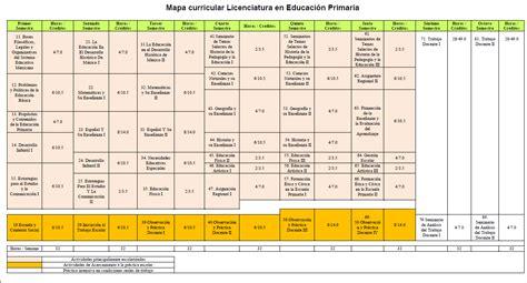 plan curricular de primaria instituto villa del esp 237 ritu santo