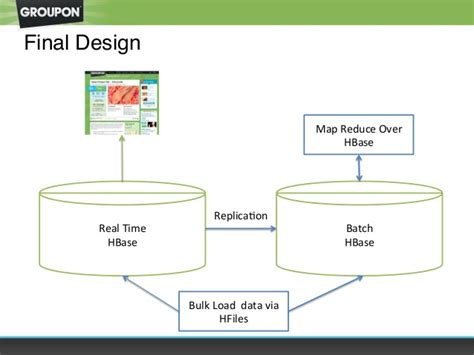 eventtype layout ameya kanitkar scaling real time analytics with storm
