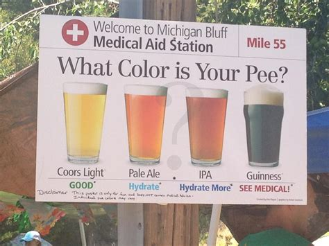 what color is your when your the hydration chart draft