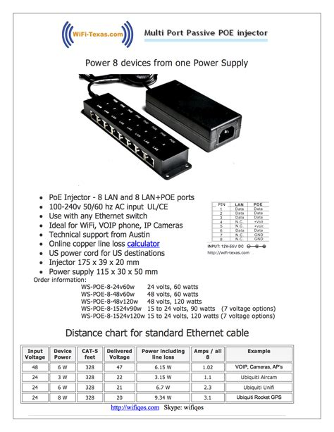 Passive Poe Injector 8 Port 24v 25a 60w 8 port poe power ethernet injector 24v 60w passive to 328 ft ebay