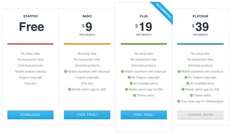 price plan design new twigmo plans pricing and upcoming version 3 release 171 cs cart shopping cart features