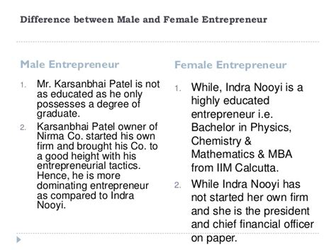 Difference Between Mba And Masters In Finance by Difference Between And Entrepreneur Neim