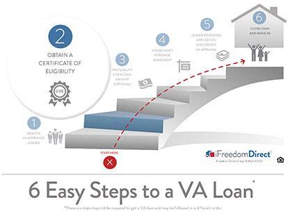 va home loan process va loans obtaining the coe