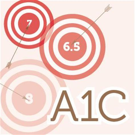 How A1C Affects Life Insurance   Life Insurance for