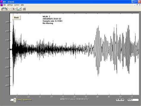 earthquake measurement image gallery measuring earthquakes