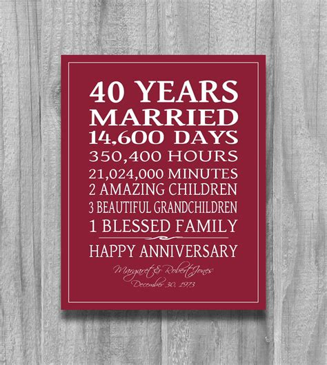 ruby wedding anniversary gifts for ruby 4oth anniversary gift personalized by printsbychristine