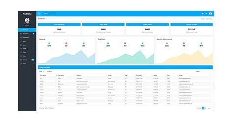 bootstrap themes panel the newest admin panel templates based on bootstrap gt3
