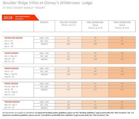 Disney Vero Floor Plan - disney vacation club vero floor plans